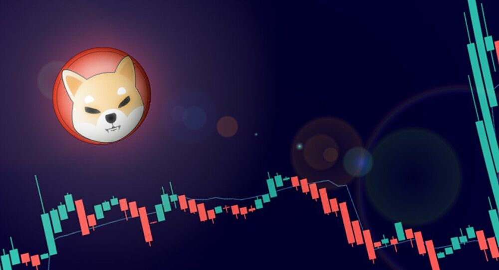 From Successful Analyst Shiba Coin managed to gain popularity on reddit DOGE and SHIBA